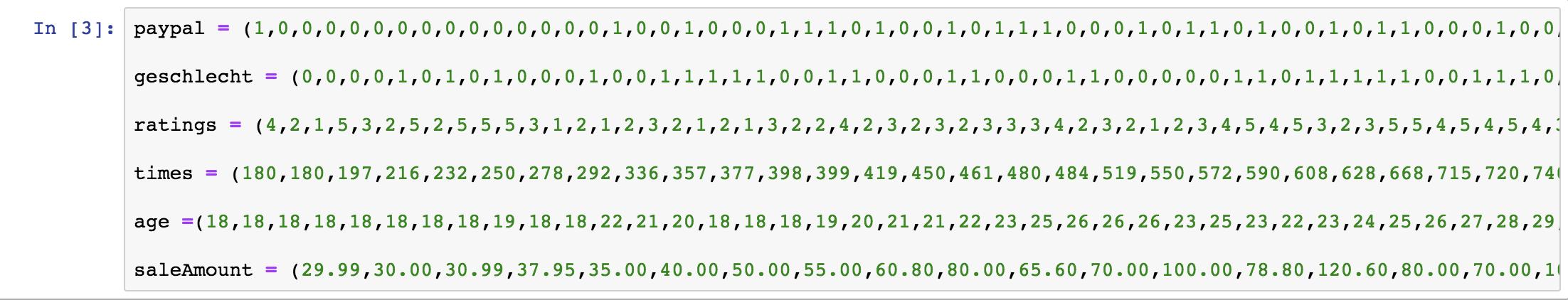 Multiple Regression mit Python