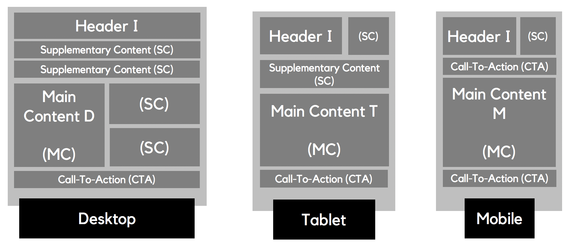 technisches-web-design
